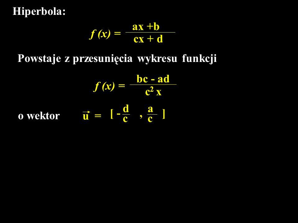 Hiperbola: ax +b. f (x) = cx + d. Powstaje z przesunięcia wykresu funkcji. bc - ad. f (x) = c2 x.