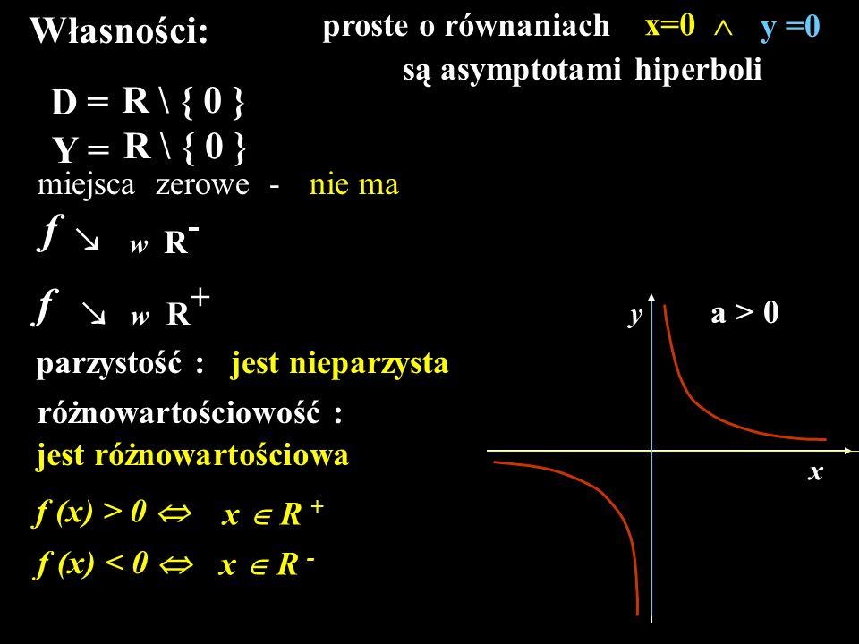 f f Własności: D = R \ { 0 } R \ { 0 } Y = proste o równaniach x=0 