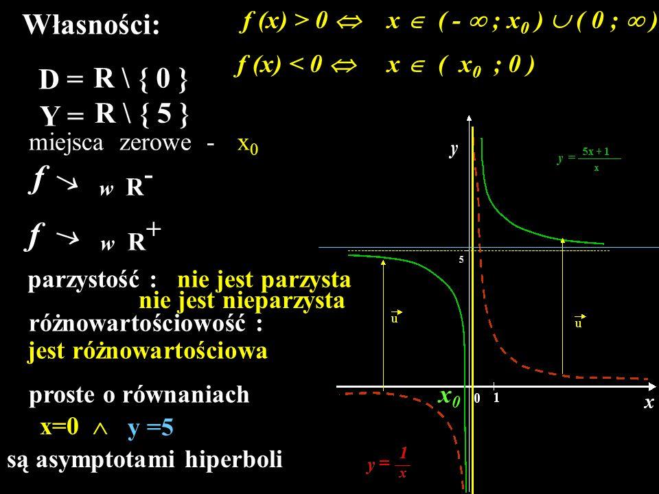 f f Własności: D = R \ { 0 } R \ { 5 } Y = f (x) > 0 
