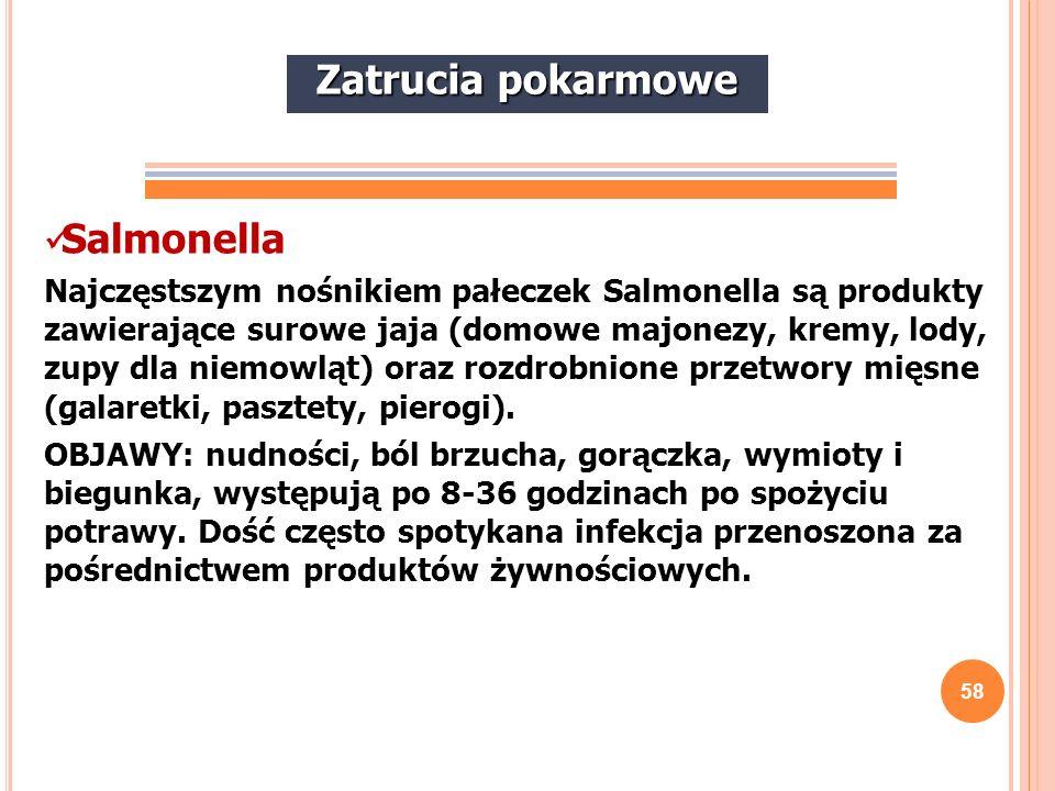 Zatrucia pokarmowe Salmonella