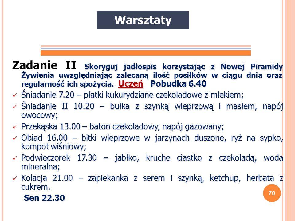 Warsztaty Wstęp.