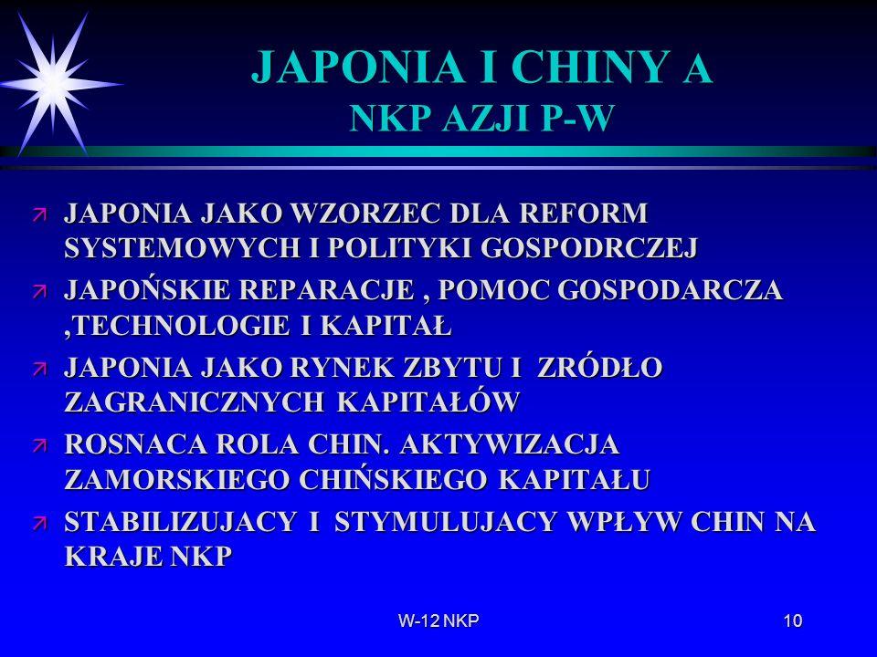 JAPONIA I CHINY A NKP AZJI P-W