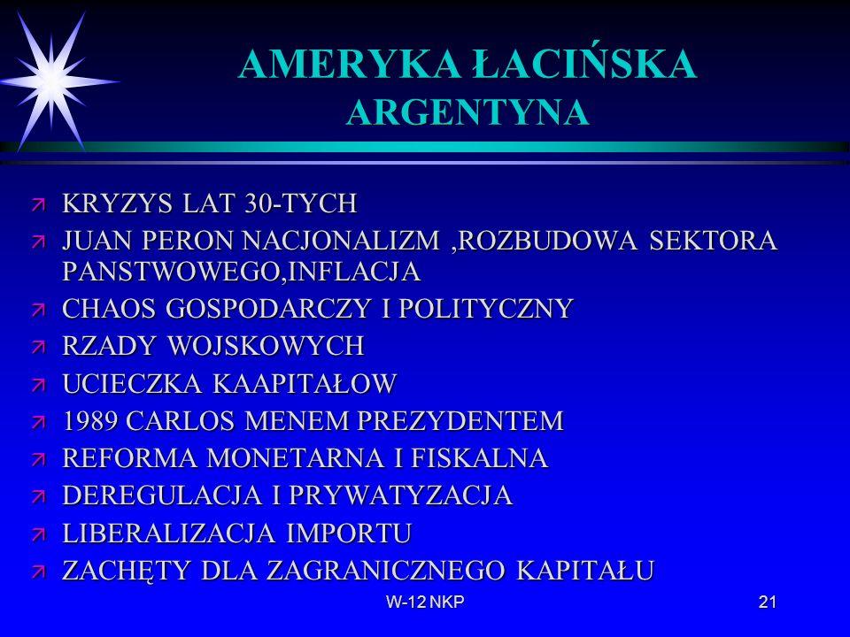 AMERYKA ŁACIŃSKA ARGENTYNA