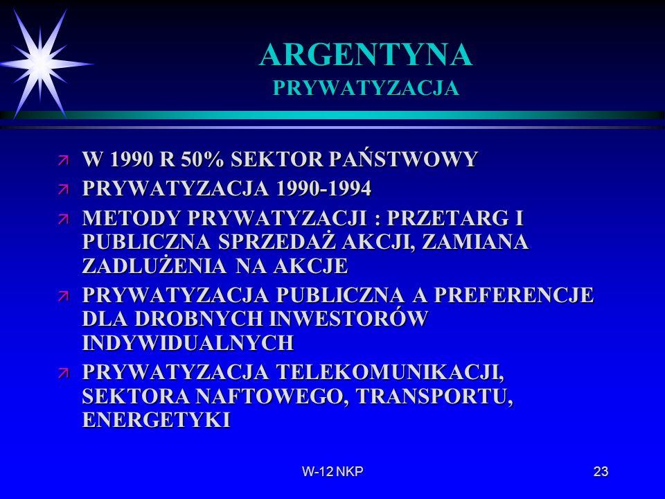 ARGENTYNA PRYWATYZACJA