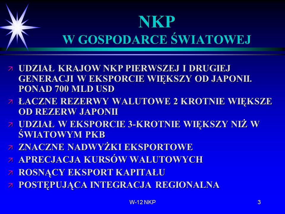 NKP W GOSPODARCE ŚWIATOWEJ