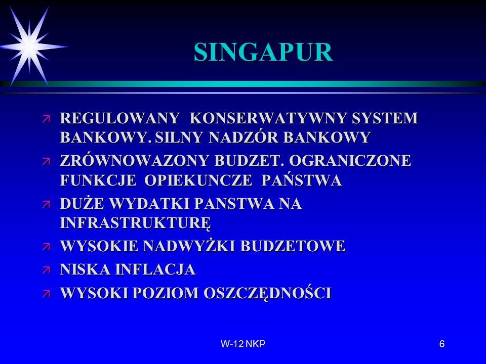 SINGAPUR REGULOWANY KONSERWATYWNY SYSTEM BANKOWY. SILNY NADZÓR BANKOWY