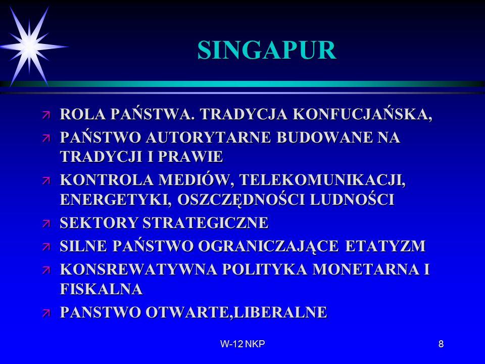 SINGAPUR ROLA PAŃSTWA. TRADYCJA KONFUCJAŃSKA,