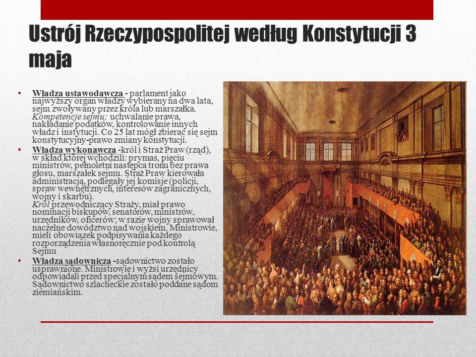 Ustrój Rzeczypospolitej według Konstytucji 3 maja