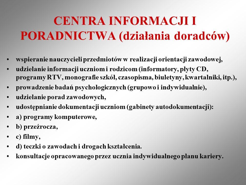 CENTRA INFORMACJI I PORADNICTWA (działania doradców)