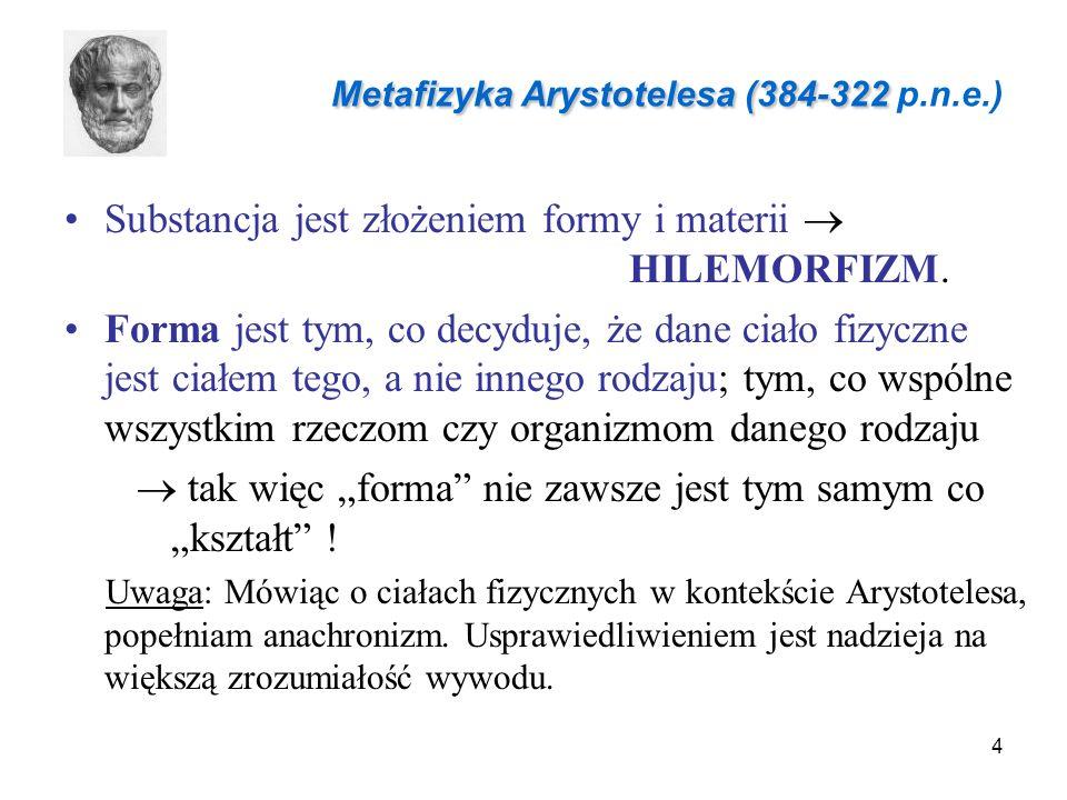 Metafizyka Arystotelesa (384-322 p.n.e.)