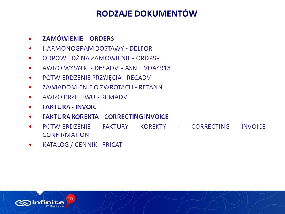 Rodzaje dokumentów HARMONOGRAM DOSTAWY - DELFOR