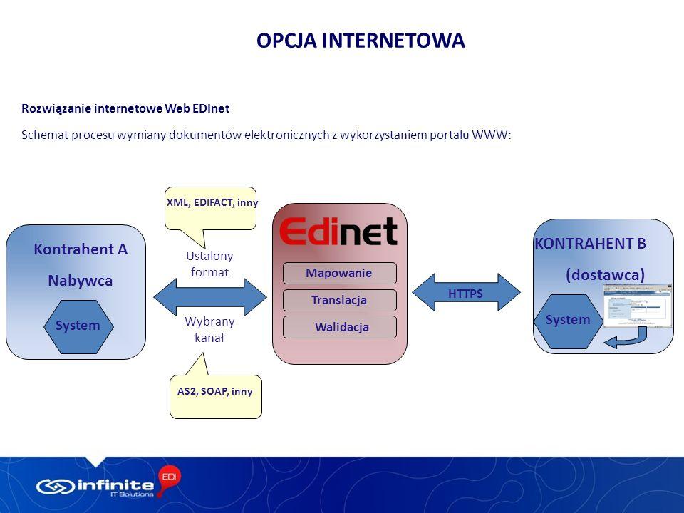 Opcja internetowa KONTRAHENT B Kontrahent A (dostawca) Nabywca System
