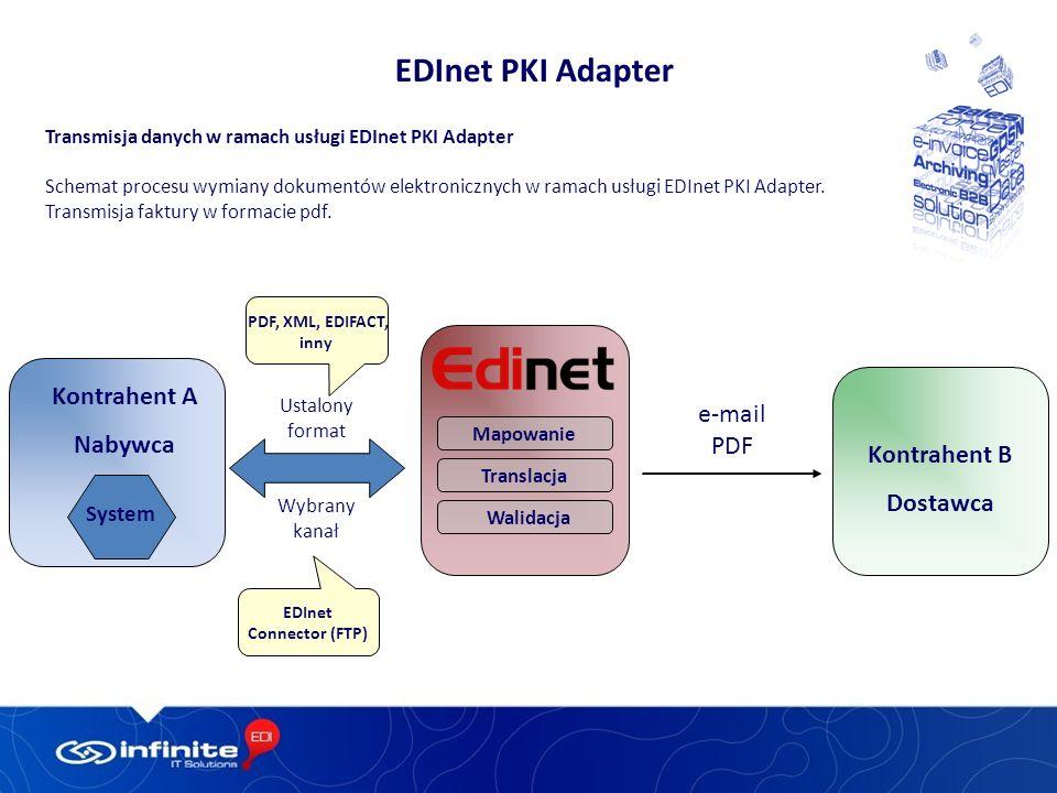 EDInet Connector (FTP)