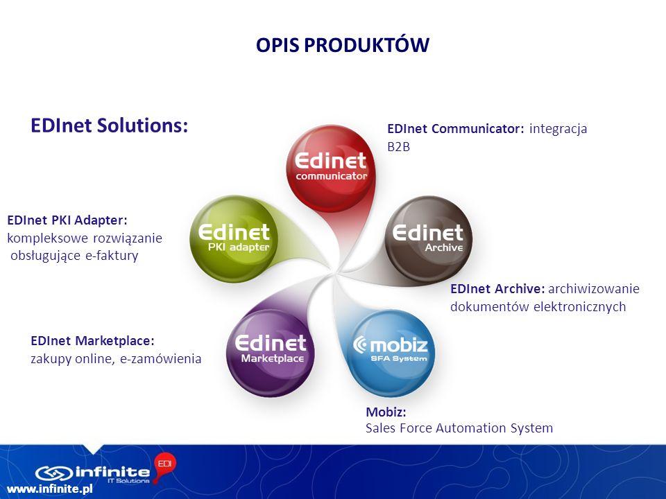 OPIS PRODUKTÓW EDInet Solutions: EDInet Communicator: integracja B2B