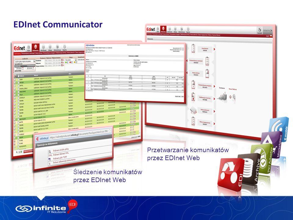 EDInet Communicator Przetwarzanie komunikatów przez EDInet Web