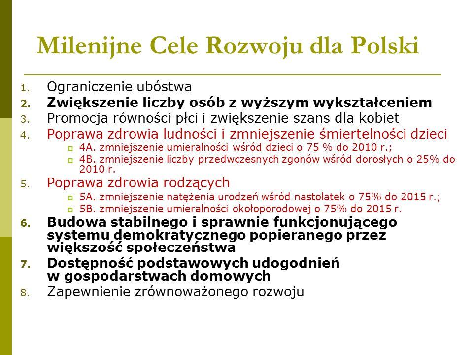 Milenijne Cele Rozwoju dla Polski