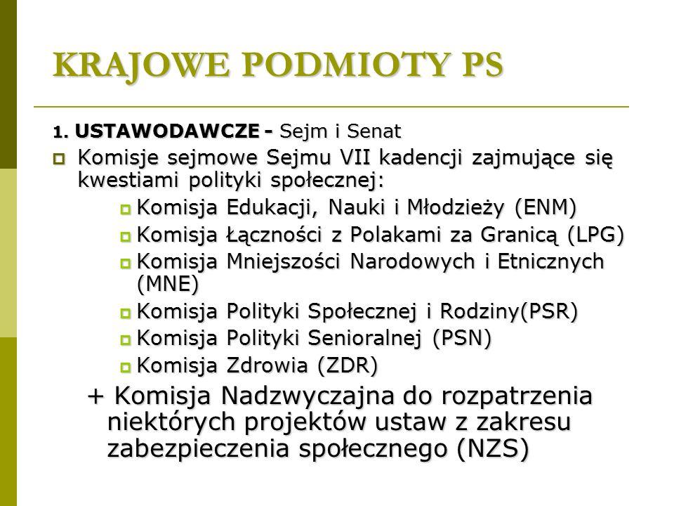 KRAJOWE PODMIOTY PS 1. USTAWODAWCZE - Sejm i Senat. Komisje sejmowe Sejmu VII kadencji zajmujące się kwestiami polityki społecznej: