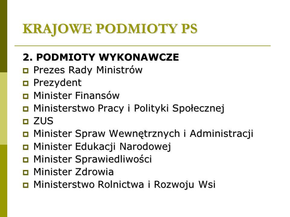 KRAJOWE PODMIOTY PS 2. PODMIOTY WYKONAWCZE Prezes Rady Ministrów