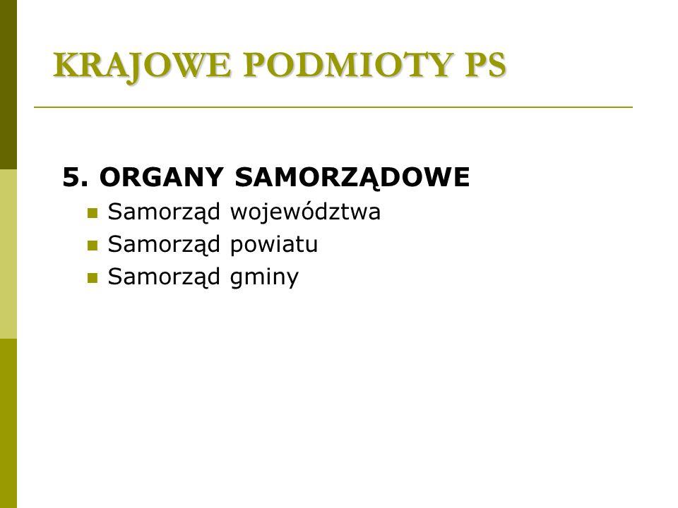 KRAJOWE PODMIOTY PS 5. ORGANY SAMORZĄDOWE Samorząd województwa