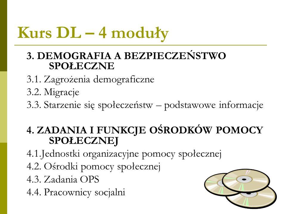 Kurs DL – 4 moduły 3. DEMOGRAFIA A BEZPIECZEŃSTWO SPOŁECZNE