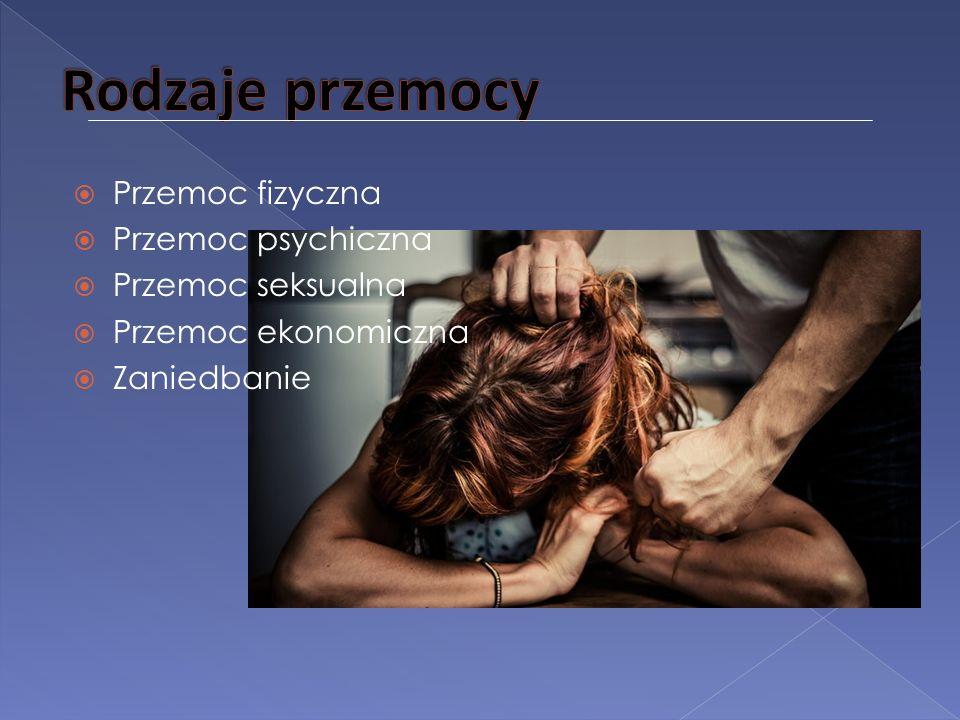 Rodzaje przemocy Przemoc fizyczna Przemoc psychiczna Przemoc seksualna