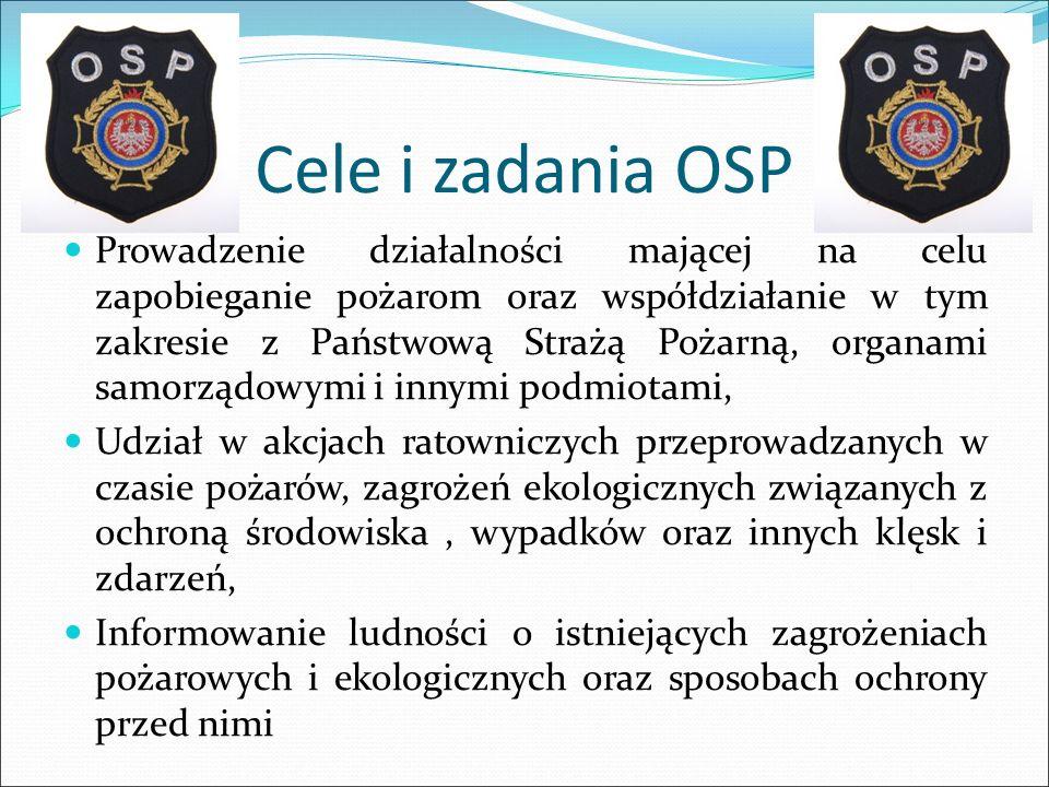 Cele i zadania OSP