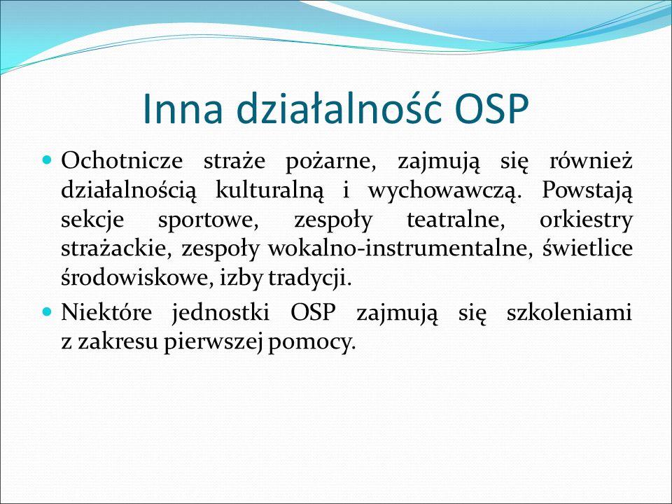 Inna działalność OSP