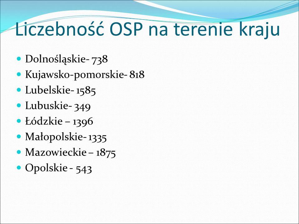 Liczebność OSP na terenie kraju