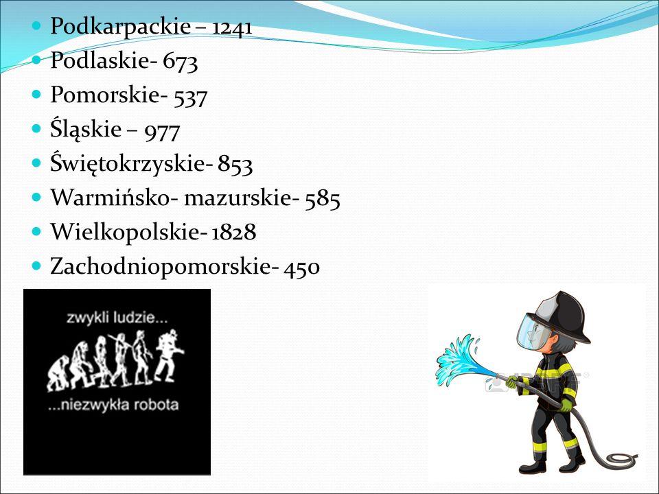 Podkarpackie – 1241 Podlaskie- 673. Pomorskie- 537. Śląskie – 977. Świętokrzyskie- 853. Warmińsko- mazurskie- 585.