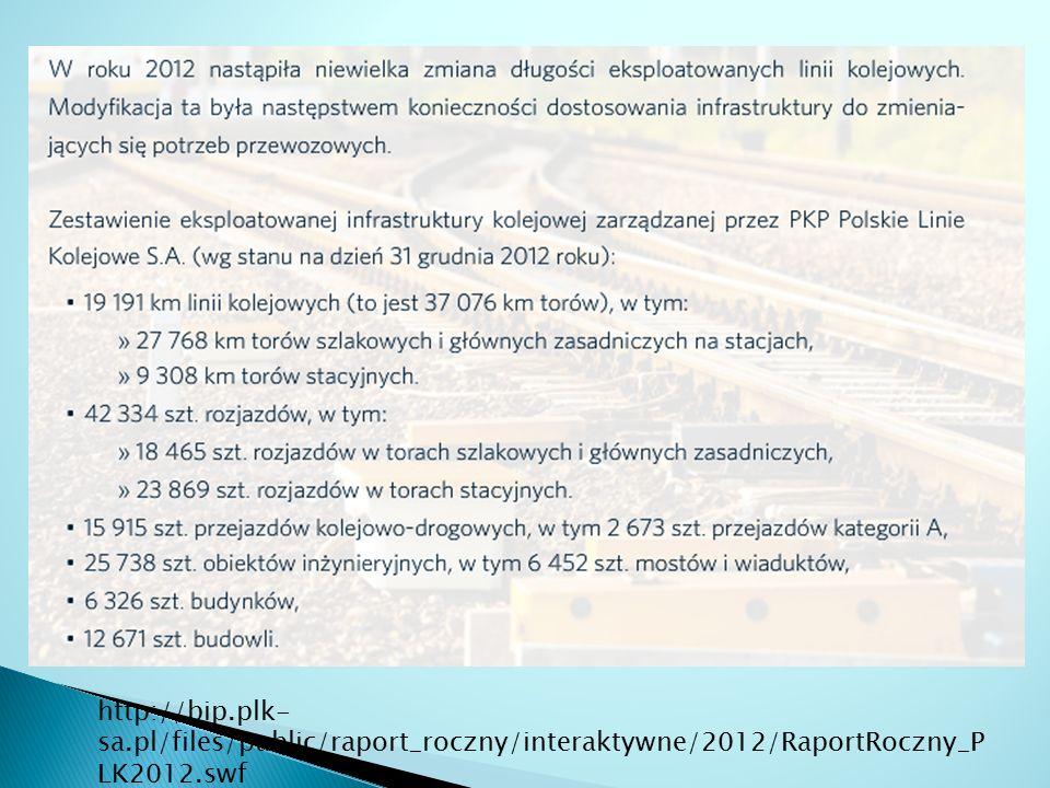 http://bip.plk-sa.pl/files/public/raport_roczny/interaktywne/2012/RaportRoczny_PLK2012.swf