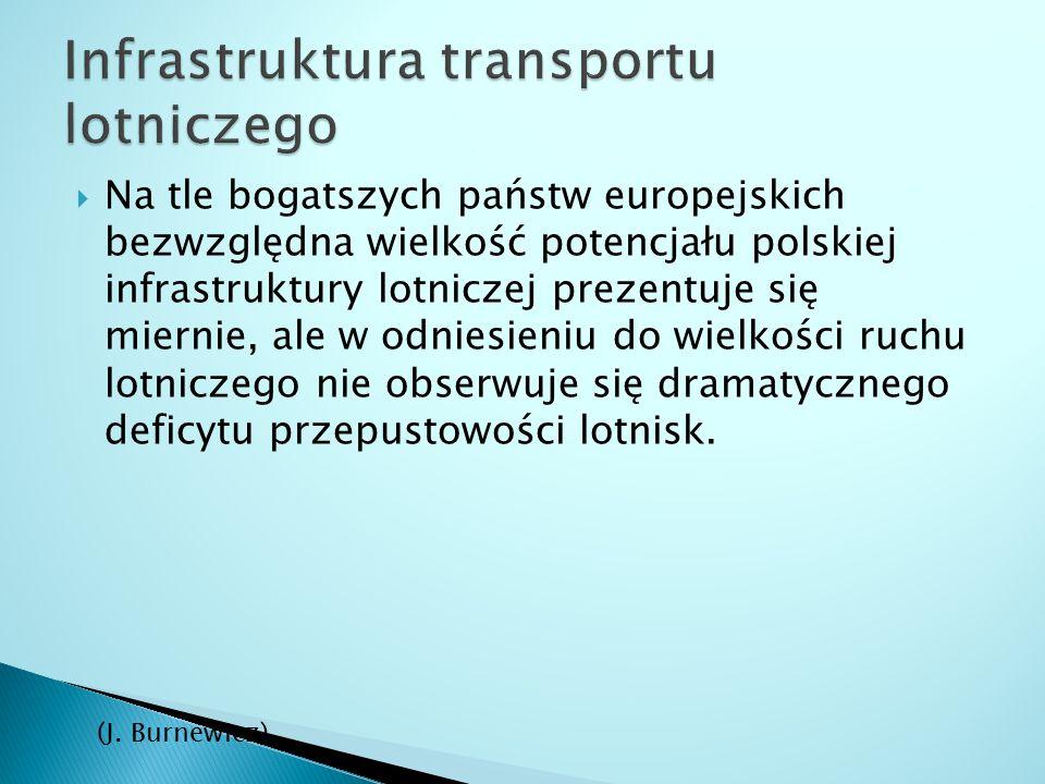 Infrastruktura transportu lotniczego