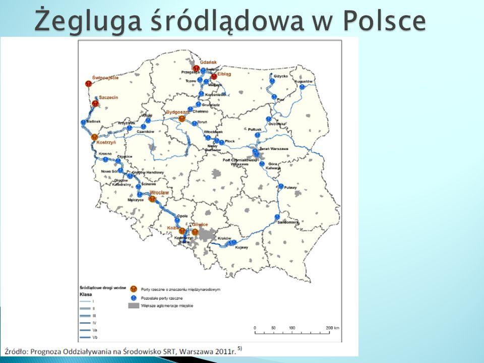 Żegluga śródlądowa w Polsce