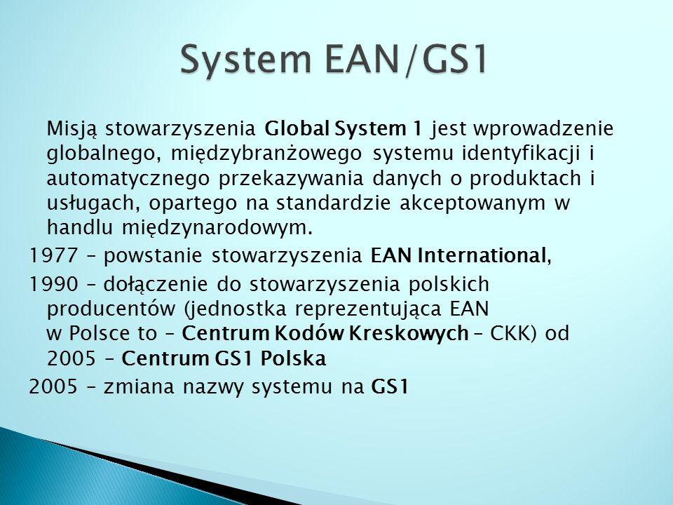 System EAN/GS1