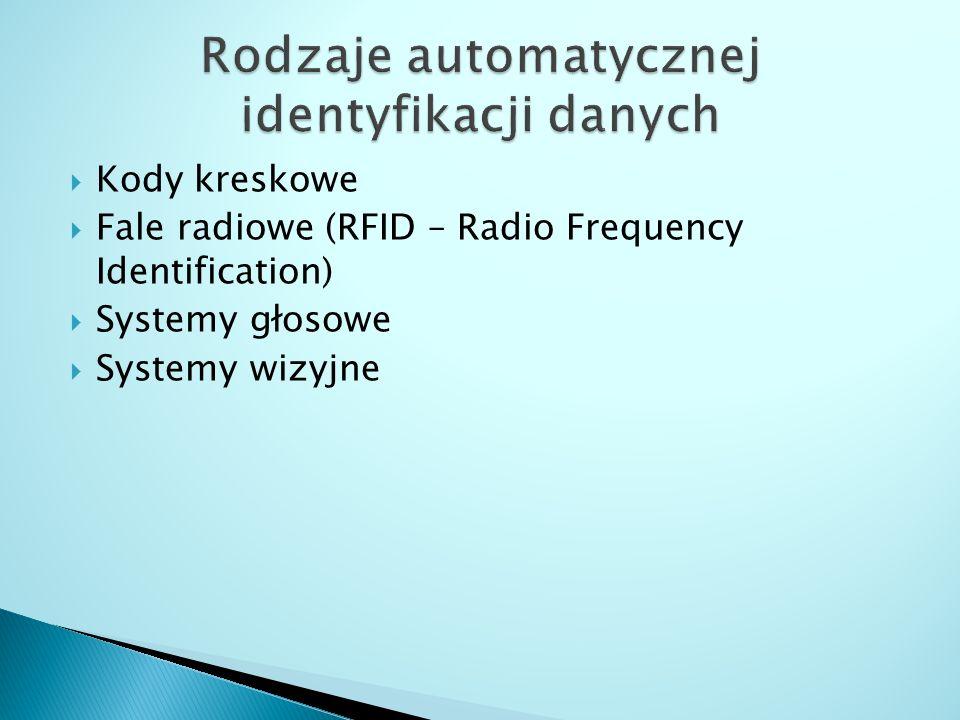 Rodzaje automatycznej identyfikacji danych