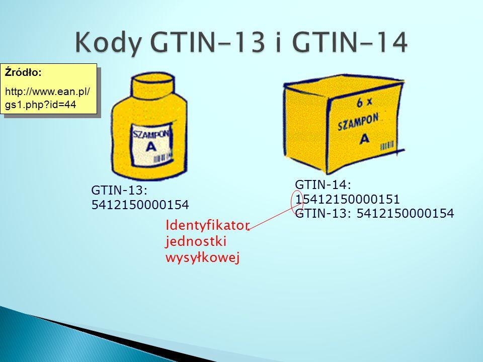 Kody GTIN-13 i GTIN-14 Identyfikator jednostki wysyłkowej
