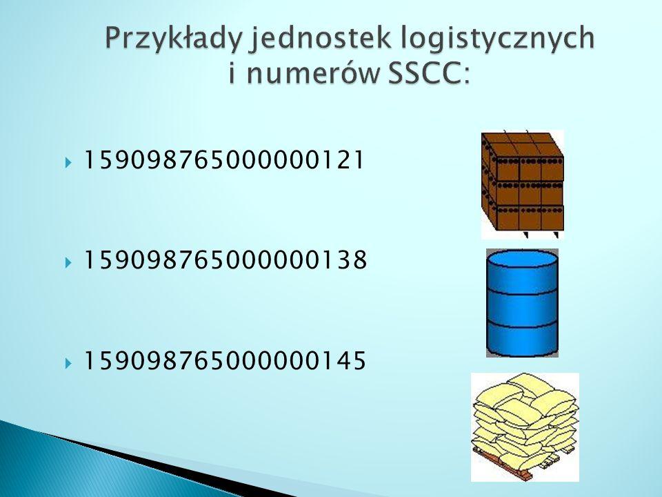 Przykłady jednostek logistycznych i numerów SSCC:
