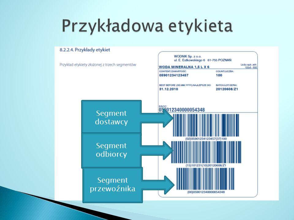 Przykładowa etykieta Segment dostawcy Segment odbiorcy