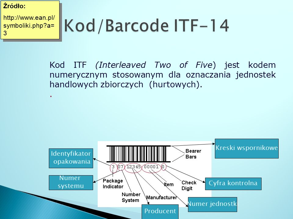 Źródło: http://www.ean.pl/symboliki.php a=3. Kod/Barcode ITF-14.