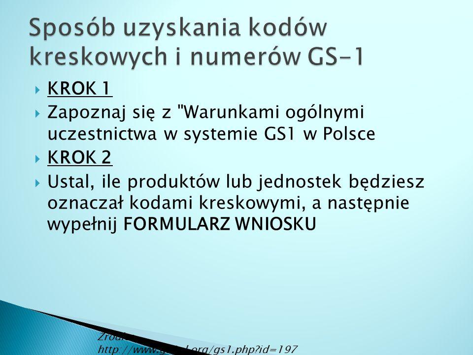 Sposób uzyskania kodów kreskowych i numerów GS-1