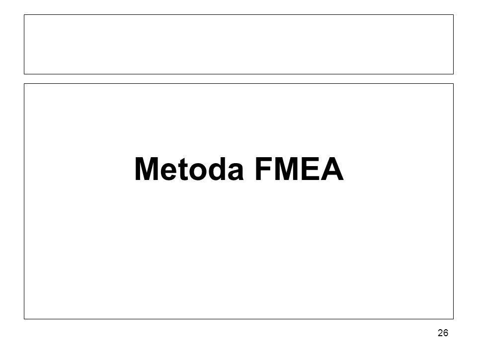 Metoda FMEA