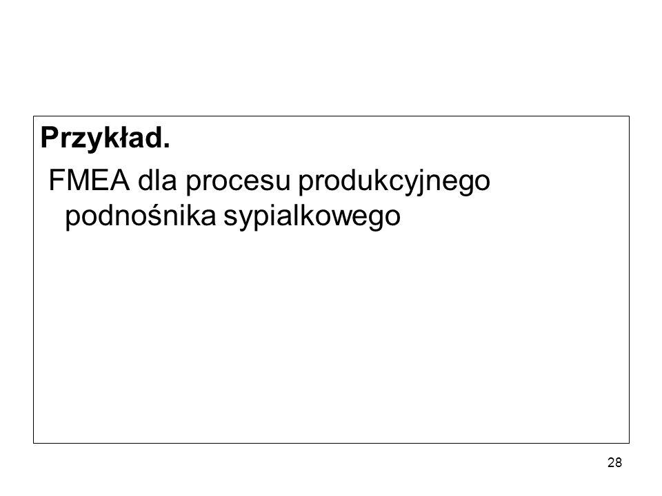 Przykład. FMEA dla procesu produkcyjnego podnośnika sypialkowego