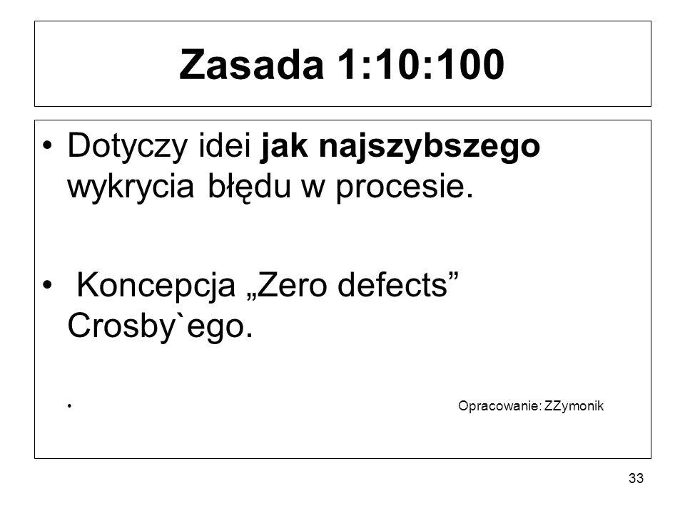 """Zasada 1:10:100 Dotyczy idei jak najszybszego wykrycia błędu w procesie. Koncepcja """"Zero defects Crosby`ego."""