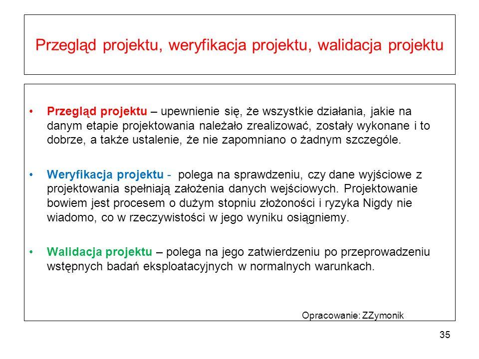 Przegląd projektu, weryfikacja projektu, walidacja projektu