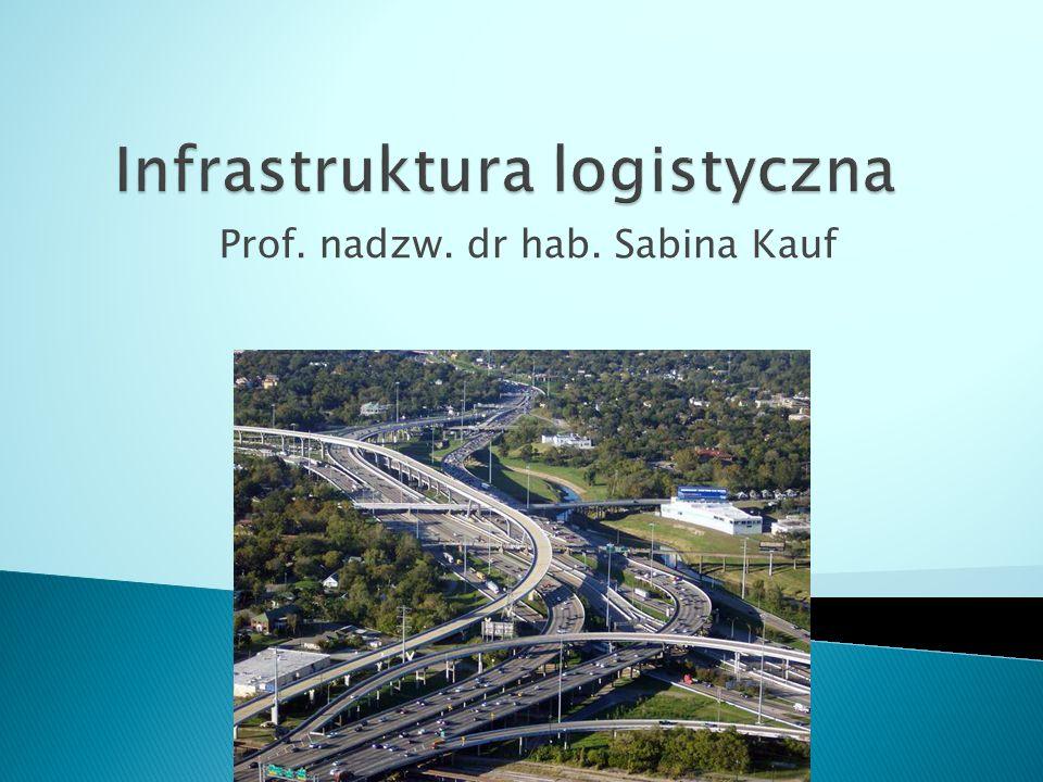 Infrastruktura logistyczna
