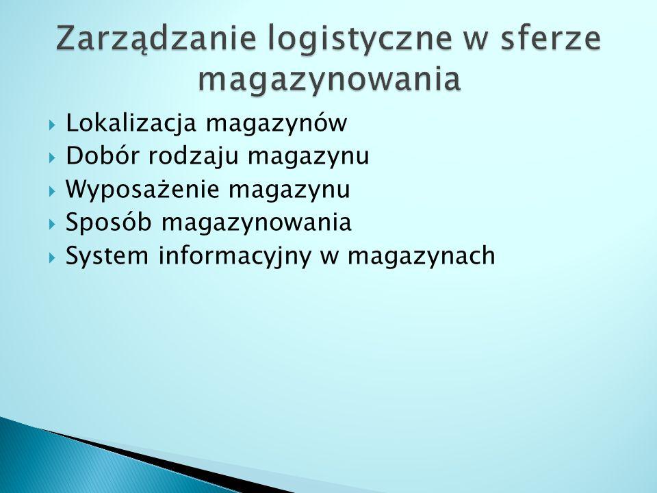 Zarządzanie logistyczne w sferze magazynowania