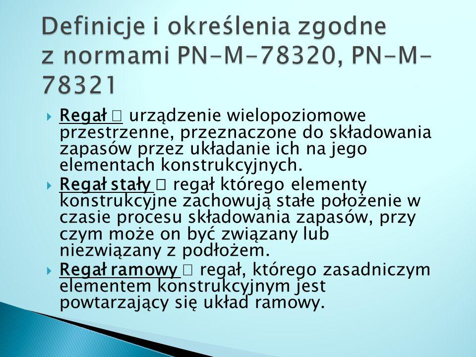 Definicje i określenia zgodne z normami PN-M-78320, PN-M-78321