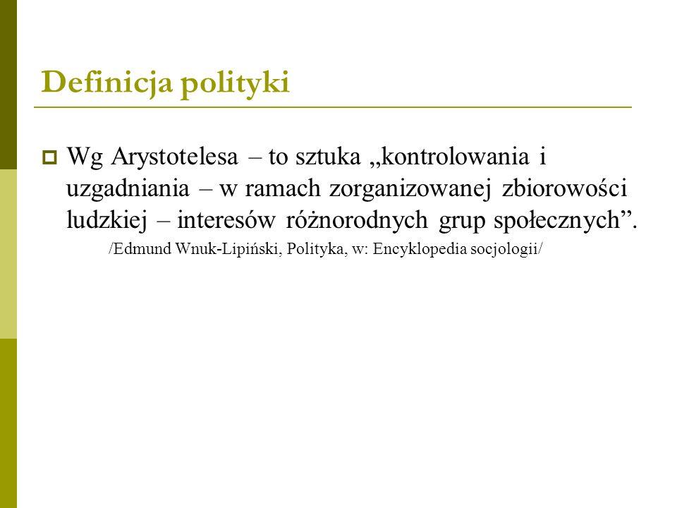 Definicja polityki