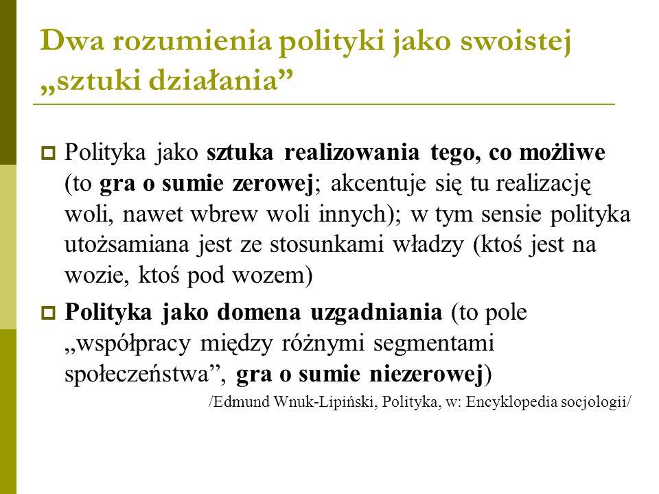 """Dwa rozumienia polityki jako swoistej """"sztuki działania"""