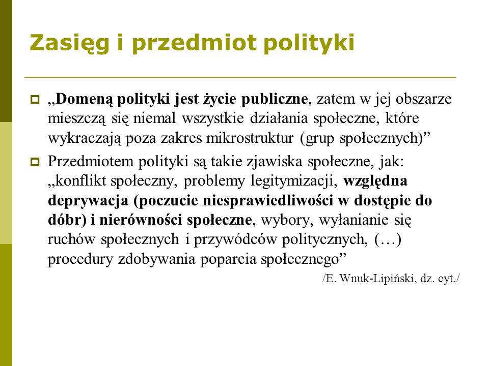 Zasięg i przedmiot polityki