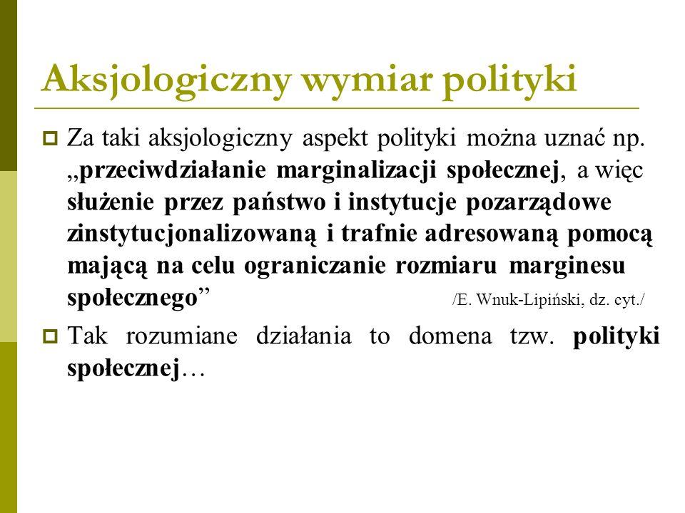 Aksjologiczny wymiar polityki